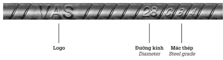 thép thanh vằn việt mỹ cb400v
