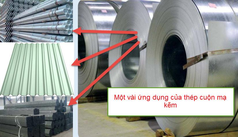 Ứng dụng của thép cuộn mạ kẽm